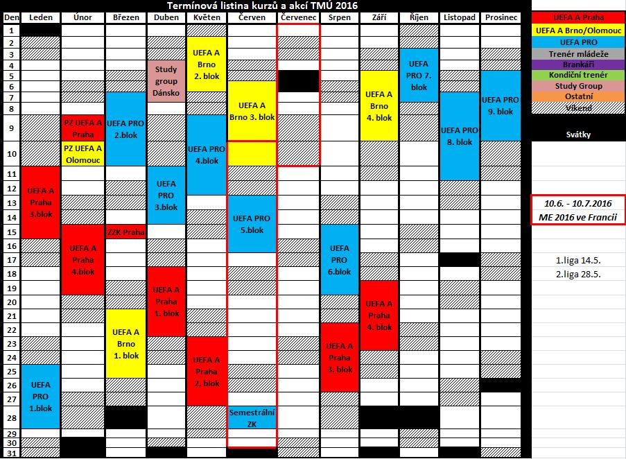 Image Result For Vysledky Prijimacich Zkousek